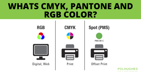 Whats CMYK, Pantone and RGB color_ Pel Hughes print marketing new orleans